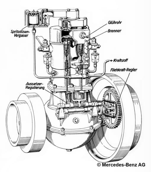 Projekt Maybach Phönix Zweizylindermotor